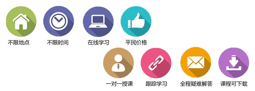 j样学英语的出现给在线成人英语培训带来便捷,不限地点,不限时间,平民